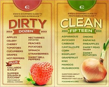clean15